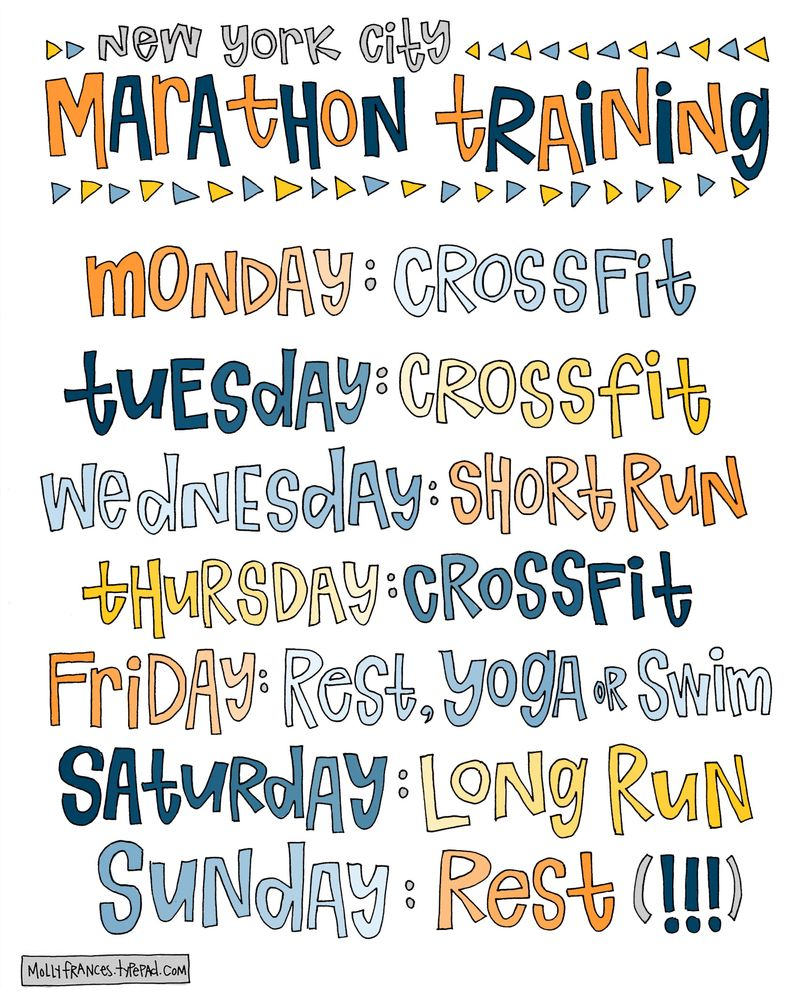 MarathonTrainingPlan
